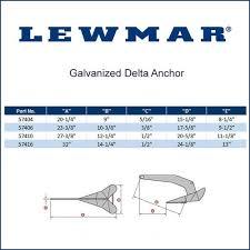 Lewmar Galvanized Delta Anchor