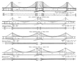 architectural drawings of bridges. Bouch\u0027s Proposed Bridge (top) Along With Other Proposals On The Same  Principle Architectural Drawings Of Bridges O