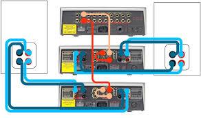 bi wiring amplifiers related keywords suggestions bi wiring bi amp wiring diagram