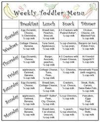 Toddler Meal Plan Chart Toddler Menu Toddler Snacks Toddler Food I Always Need