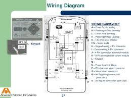 diagrams 768994 iei 212 wiring diagram 212i iei instalacion iei 212i keypad reset at Iei Keypad Wiring Diagram