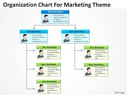 Marketing Org Chart Examples Sample Business Powerpoint Presentation Organization Chart