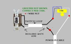 house wiring the wiring diagram old house wiring diagrams nilza house wiring