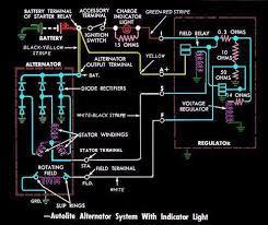 xf alternator wiring diagram xf image wiring diagram el falcon alternator wiring diagram jodebal com on xf alternator wiring diagram