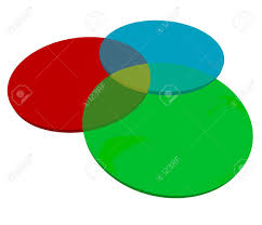 Venn Diagram Overlap Three Or 3 Venn Diagram Overlapping Circles To Illustrate Shared