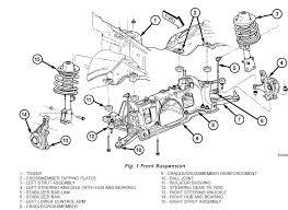2006 chrysler town and country starter wiring diagram diagrams rh 11 crocodilecruisedarwin com chevy venture starter wiring diag