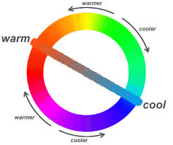 Warm Colour Chart Color Wheel Chart Feng Shui And Beyond