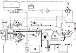 1972 Porsche 914 Wiring Diagram Electric Porsche 914