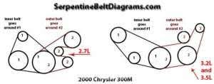 solved i need a serpentine belt diagram for chrystler fixya i need a serpentine belt arjuun 2 jpg