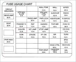 1999 pontiac montana wiringdiagram wire center \u2022 2004 pontiac montana fuse box diagram 1999 pontiac montana fuse diagram wiring info u2022 rh datagrind co 1999 pontiac montana cargurus 1999