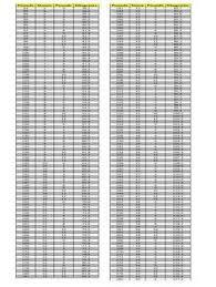 Conversion Grams Kilograms Online Charts Collection