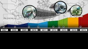 infographic cover design bijutoha social media cover page design