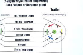 wiring diagram for 5 pin flat trailer plug new seven prong trailer 4 Pin Trailer Plug Wiring Diagram wiring diagram for 5 pin flat trailer plug new seven prong trailer wiring wiring data