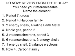 Period 7, group 1 Period 4, Halogen family - ppt download