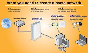 netgear rangemax wnr3500l v2 wireless n300 802 11n gigabit router images amazon com images g 01