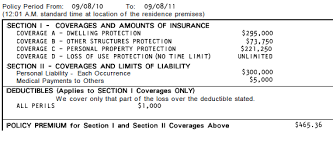 Usaa Auto Quote Adorable Renters Insurance Policy Example Usaa Insurance Aint That Cheap Ar48