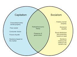 Socialism And Communism Venn Diagram Difference Between Capitalism And Socialism Whyunlike Com