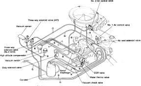 wiring diagram for 1987 mazda b2000 wiring database wiring 1986 mazda b2000 wiring diagram mercedes 450sl vacuum diagram