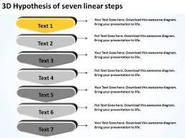Startup Business Plan Sample 3d Hypothesis Of Seven Linear Steps Startup Business Plan