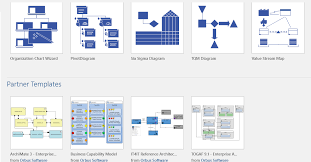 Visio Online Org Chart Template Third Party Templates In Visio Pro Orbus Visio Blog