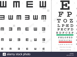 Vector Snellen Eye Test Chart Stock Vector Art