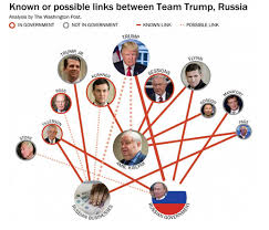 Trump Russia Flow Chart Mapping The Trump Russia Network Vox