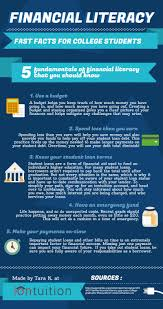how to budget as a college student financial literacy fast facts for college students infographic