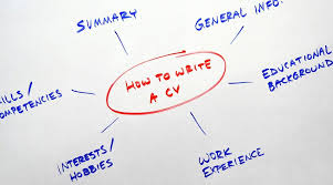Curriculum Vitae Writing Tips
