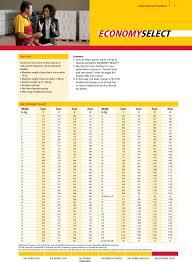 Dhl International Rates Chart Price List 2015 International Services Price List Pdf Free