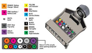 Trailer Wiring Chart Wiring Diagram 13 Pin Socket Ford Ranger Wiring Diagrams