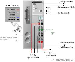 canopen wiring diagram on canopen images free download wiring Profibus Wiring Diagram canopen wiring diagram 1 81 camaro wiring diagram profibus dp wiring siemens profibus connector wiring diagram