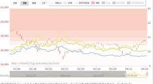 Osaka Nikkei 225 Mini Index Futures Emini And Emicro Index