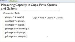 Conversion Chart Quarts To Cups 33 Rational Cups Pints Quarts Gallons