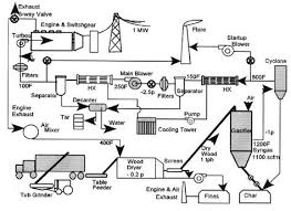 armstrong air oil furnace facias armstrong oil fired furnace wiring diagram johnpriceco