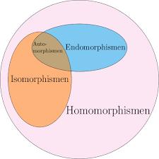 Tikz Venn Diagram Venn Diagram Tikz Fonder Fontanacountryinn Com