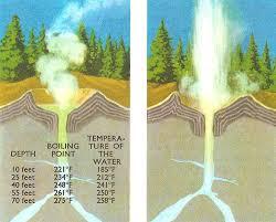 how do geysers form geyser