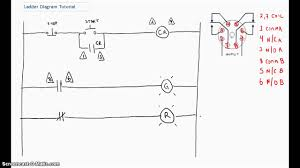 electrical wiring diagrams for dummies diagram stuning schematic how to read electrical drawings pdf at Electrical Wiring Diagrams For Dummies