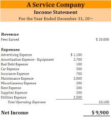 how to prepare an income statement and balance sheet merchandise financial statements