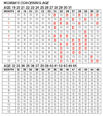 Ancient Chinese Birth Chart 2016 Lunar Calendar Ancient China Calendar Office Of The
