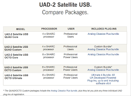 Uad Comparison Chart Universal Audio Uad 2 Satellite Usb 3 Octo Core Dsp Cards