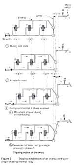 powertips thermal overload relays for motors these have three heaters in series the circuit one or more bi metallic strips are mounted above these heaters which act as latches for the tripping