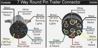 wiring diagram 7 way trailer plug davehaynes me 7 pin trailer plug wiring diagram canada 7 way rv trailer connector wiring diagram etrailer best plug