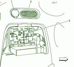citroen relay fuse box layout citroen wiring diagrams