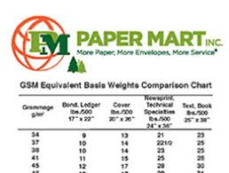 Paper Equivalent Chart Basis Weight Equivalent Charts