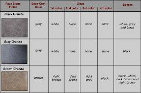 Faux Color Chart How To Paint A Faux Stone Finish Do It Yourself Help Com