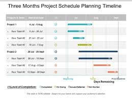 Project Planning Timeline Three Months Project Schedule Planning Timeline Ppt