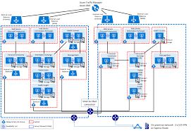 azure mobile diagrams guide and troubleshooting of wiring diagram • azure architecture diagram example auto electrical azure diagram icons microsoft azure architecture diagram