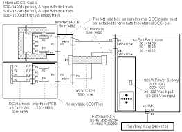 scsi wiring diagram sun4 ii power sun 12 slot office pedestal wiring diagram sun 12 slot office pedestal wiring