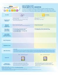 Infant Formula Amount Chart Nestle Baby Feeding Guide Free Download