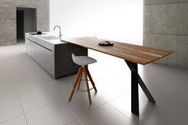 Tjm Design Corp Copyright C 2015 Tjm Design Corp All Rights Reserved 1